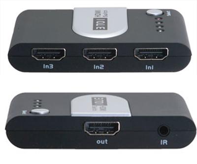 3 Port HDMI